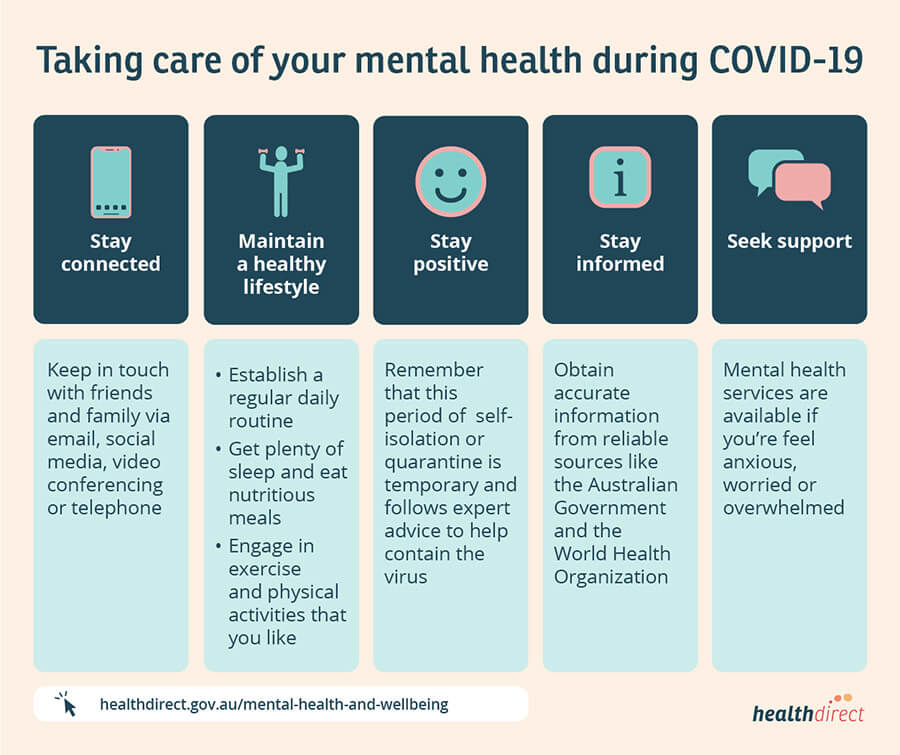 Taking care of your mental health during COVID-19 – infographic